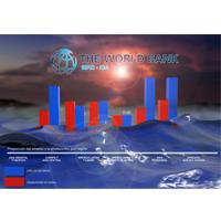 Informe del Banco Mundial sobre sus perspectivas económicas mundiales