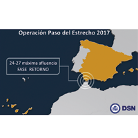 Operación Paso del Estrecho