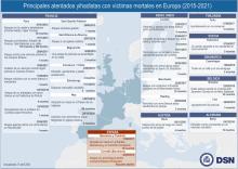 Mapa Atentados 2015-2021