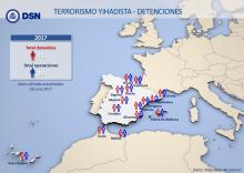 TERRORISMO YIHADISTA - DETENCIONES