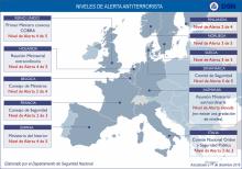 Niveles de Alerta Antiterrorista - Europa - Actualizado 17dic2018
